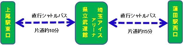 ageo_ace_hasuda
